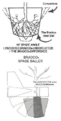 Bradco Skid Steer Tree Spade Model 3215