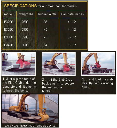 Kenco Excavator Slab Crab Specifications